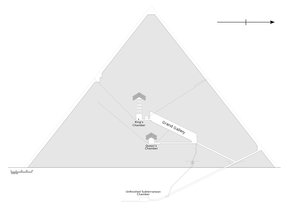 diagram-greaat-pyramid