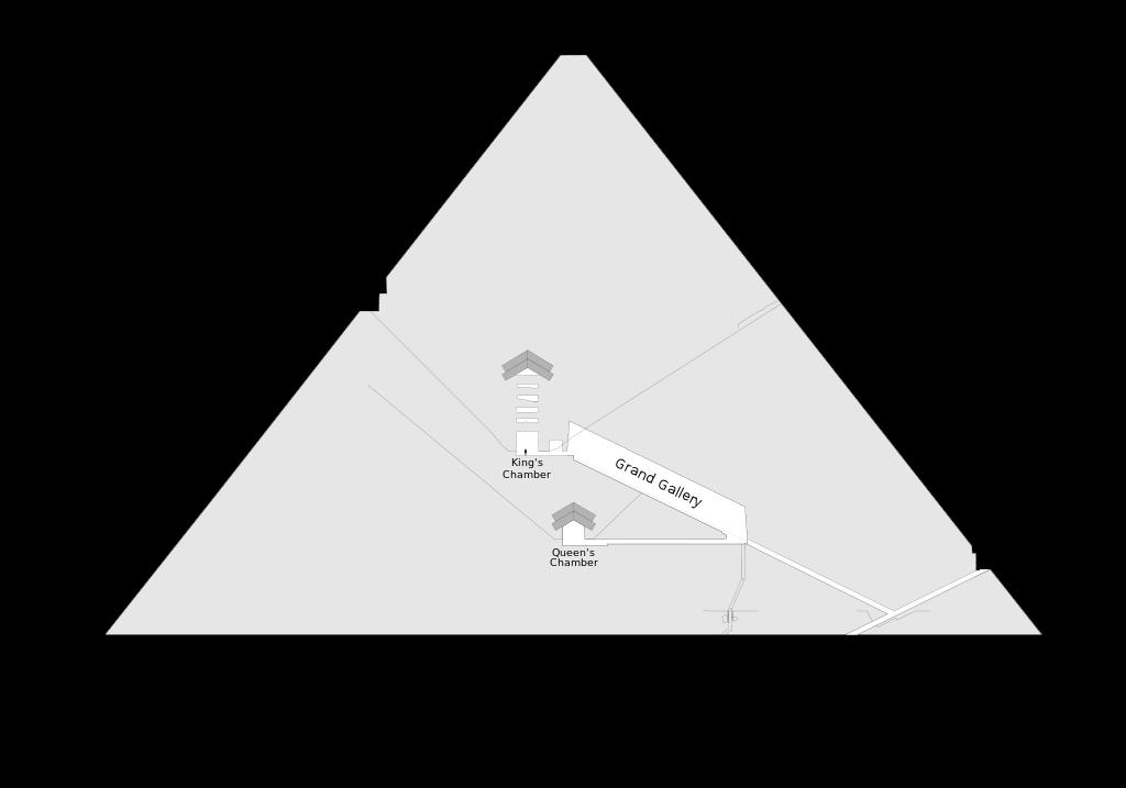 diagram-greaat-pyramid